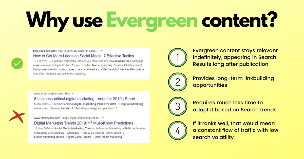 Why use evergreen content?