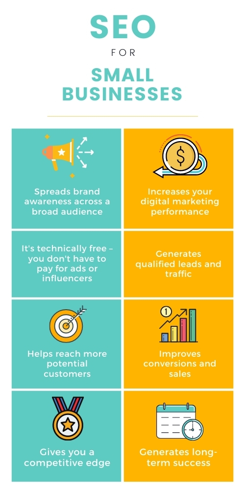 SEO for small businesses infographic