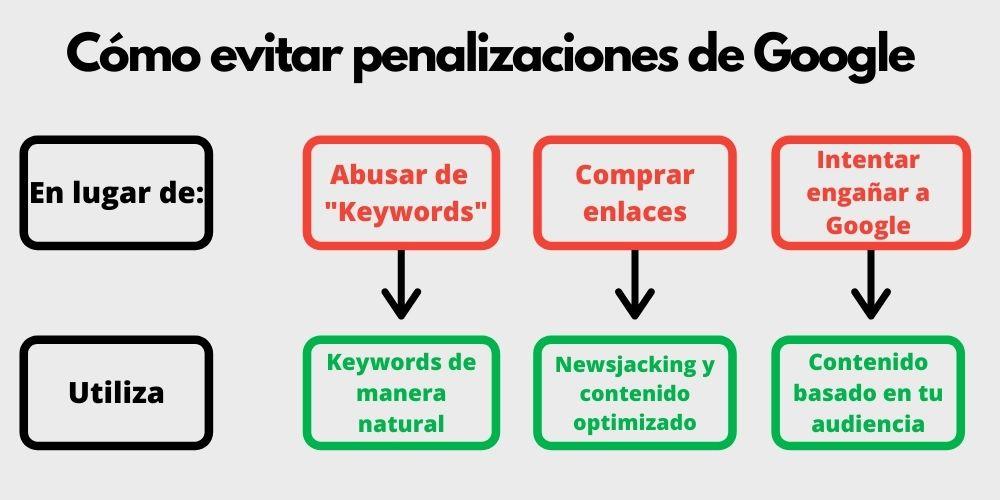 consejos para evitar penalizaciones de google